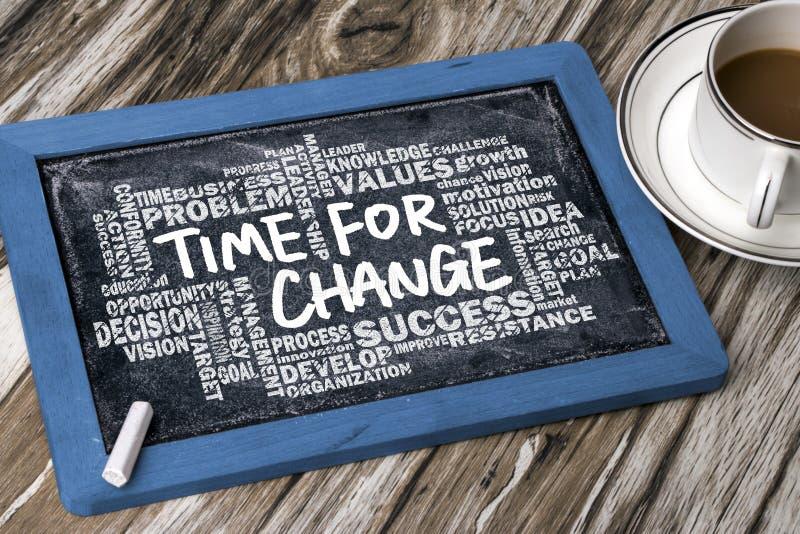 L'heure pour le changement avec des mots relatifs opacifient sur le tableau noir photos stock