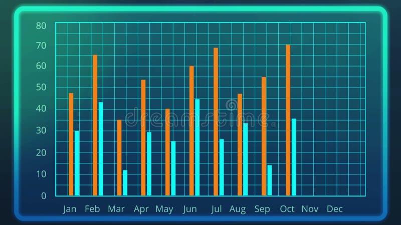 L'histogramme électronique donnant des résultats mensuels a comparé aux données d'année précédente illustration stock