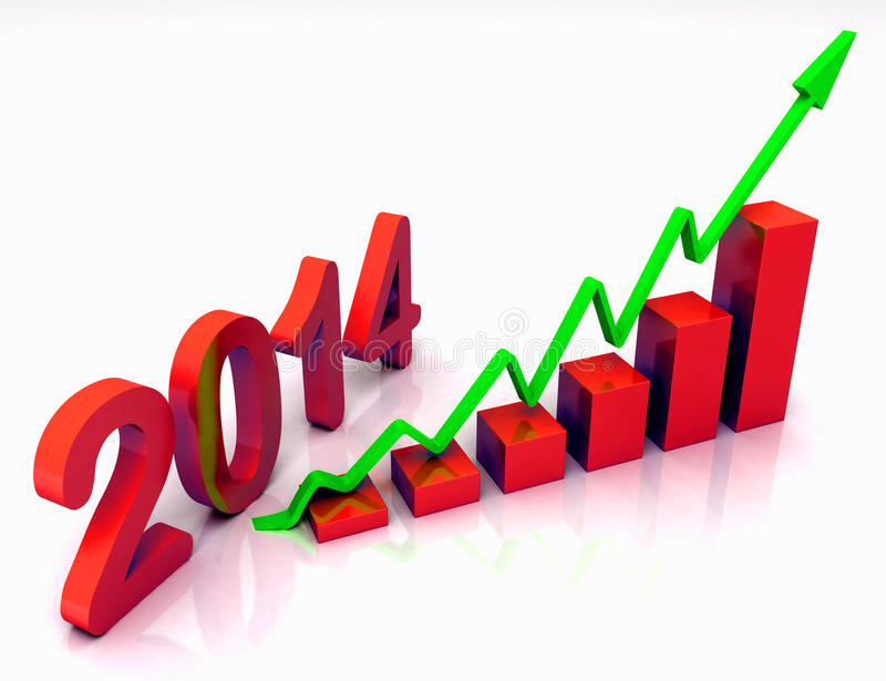 L'histogramme de 2014 rouges montre le budget illustration stock