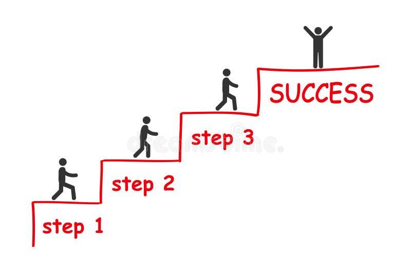 L'homme d'affaires monte l'échelle de carrière Concept de développement des affaires Point par point Haut étroit de main d'escali illustration stock