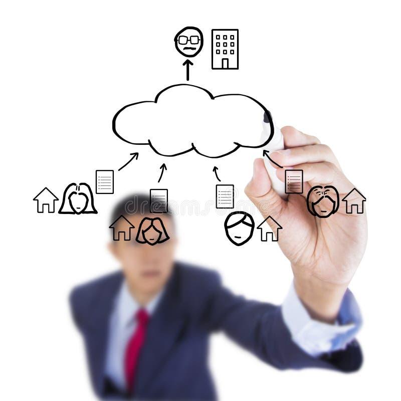 L'homme d'affaires recherchent et computi de nuage de connexion d'avantage d'écriture photographie stock libre de droits