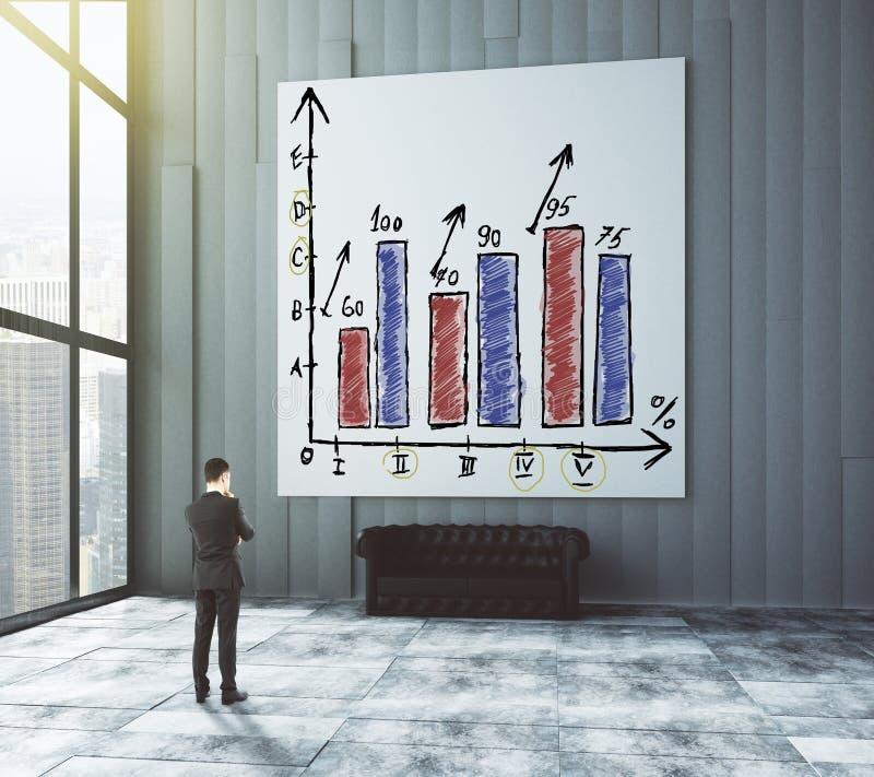 L'homme d'affaires regarde l'affiche avec le graphique de gestion dans le RO moderne photographie stock