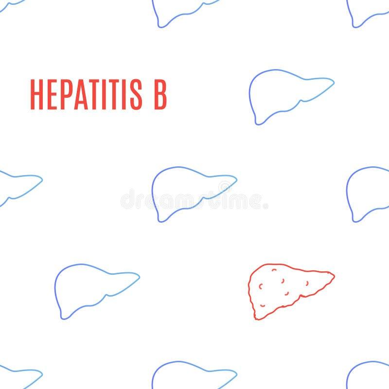 L'icona del fegato di epatite B ha modellato il manifesto medico illustrazione di stock