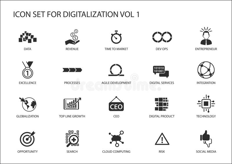L'icona della digitalizzazione ha messo per gli argomenti come lo sviluppo agile, i ops dello sviluppatore, la globalizzazione, l illustrazione vettoriale