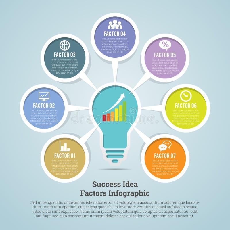 L'idée de succès factorise Infographic illustration stock
