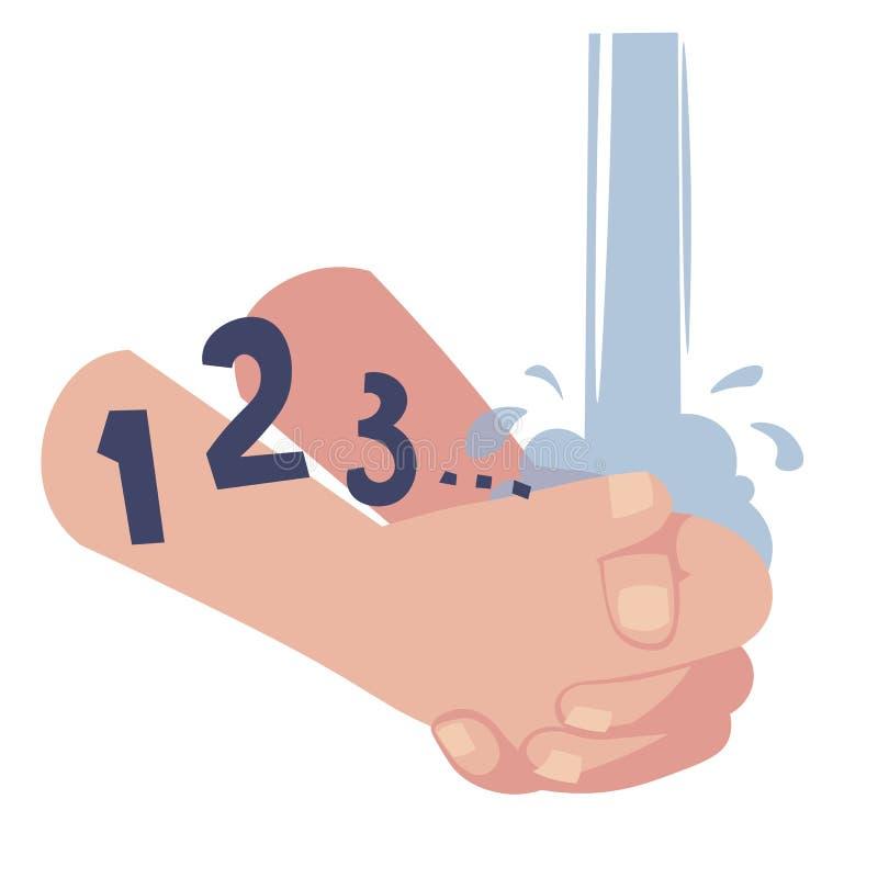 L'igiene personale, si lava le vostre mani sotto la pressione dell'acqua Prevenzione delle malattie Sintomo di disturbo ossessivo illustrazione di stock