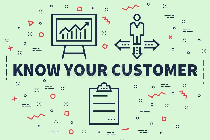 L'illustration conceptuelle d'affaires avec les mots connaissent votre coutume illustration stock