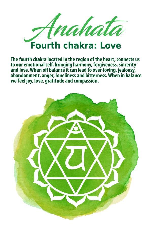 L'illustration de vecteur de Chakra de coeur illustration stock
