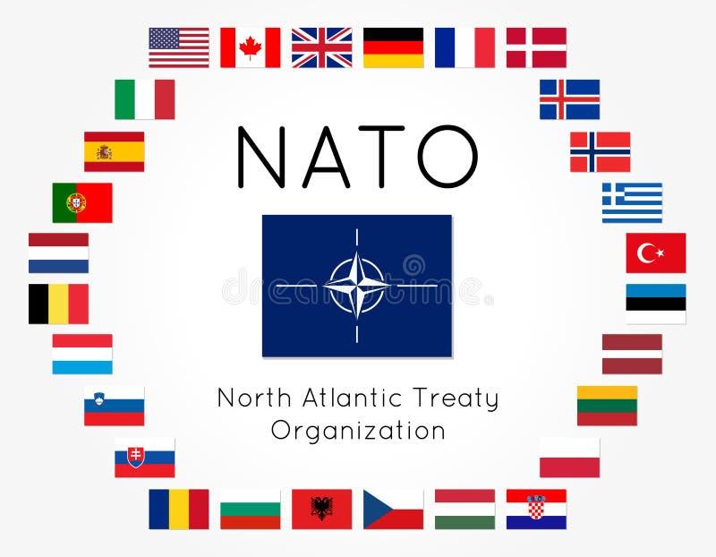 L'illustration de vecteur de l'OTAN marque 28 pays illustration libre de droits