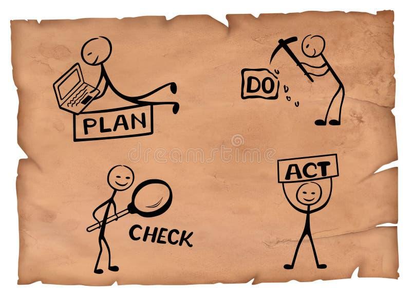 L'illustrazione del piano fa il modello di atto di controllo su una vecchia carta royalty illustrazione gratis