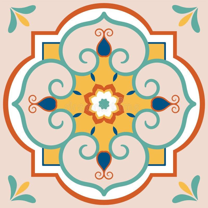 L'illustrazione delle mattonelle ha strutturato il retro modello simmetrico illustrazione vettoriale