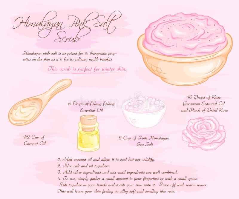 L'illustrazione disegnata a mano di vettore del sale hymalayan della rosa di rosa sfrega la ricetta illustrazione vettoriale
