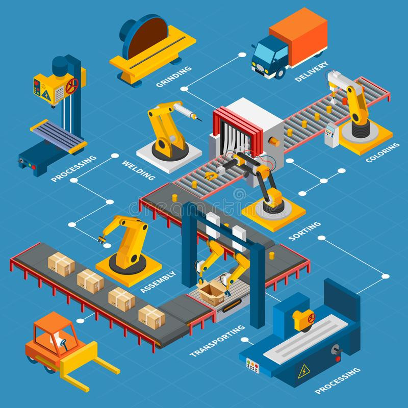 L'industriale lavora la composizione a macchina nel diagramma di flusso royalty illustrazione gratis