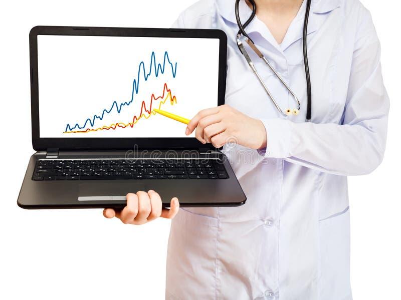 L'infermiere tiene il computer portatile del computer con i grafici sullo schermo fotografia stock libera da diritti