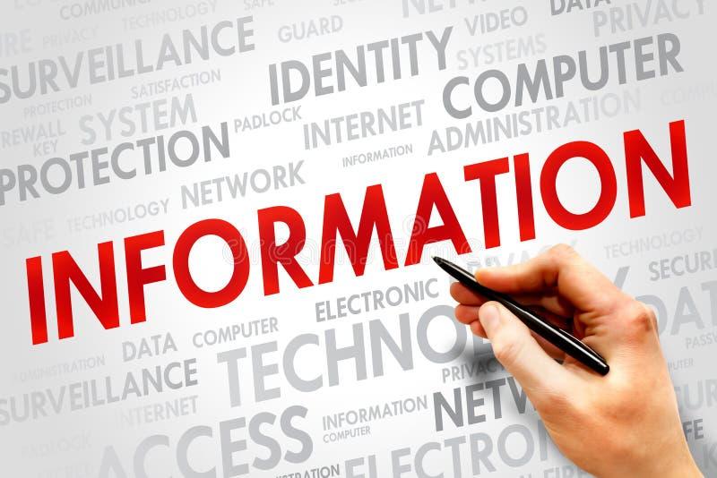 l'information images libres de droits