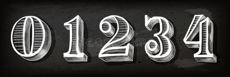 L'insieme dei numeri con un tema di inverno per il Natale Numeri disegnati a mano di vettore Numeri del gesso di vettore Numeri d illustrazione vettoriale