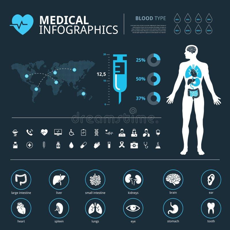 L'insieme dell'icona dei collegamenti del sistema sanitario sull'icona backgroundMedical scura degli organi umani ha messo con il illustrazione di stock