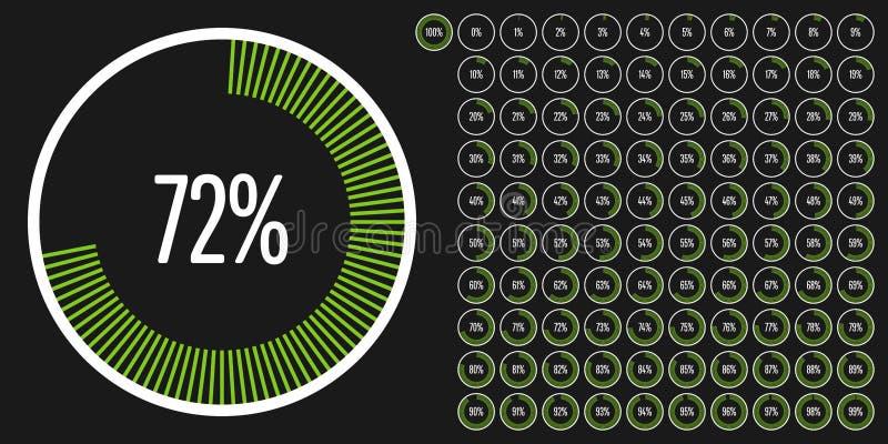 L'insieme della percentuale del cerchio diagrams 0 - 100 illustrazione di stock