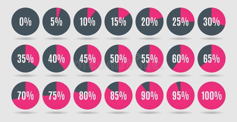 L'insieme della percentuale variopinta del cerchio diagrams per il infographics, 0 5 10 15 20 25 30 35 40 45 50 55 60 65 70 75 80 illustrazione di stock