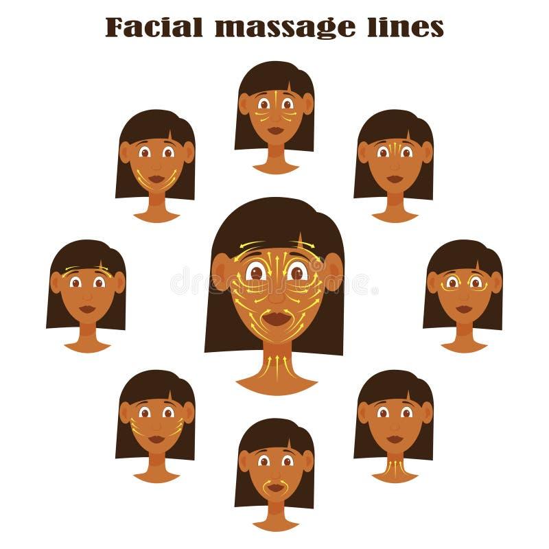 L'insieme di massaggio di fronte del carattere della donna ha isolato le immagini cape illustrazione di stock