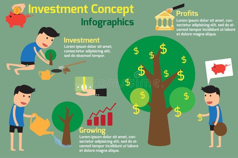 L'investimento è come la piantatura degli alberi Concetto di investimento illustrazione vettoriale