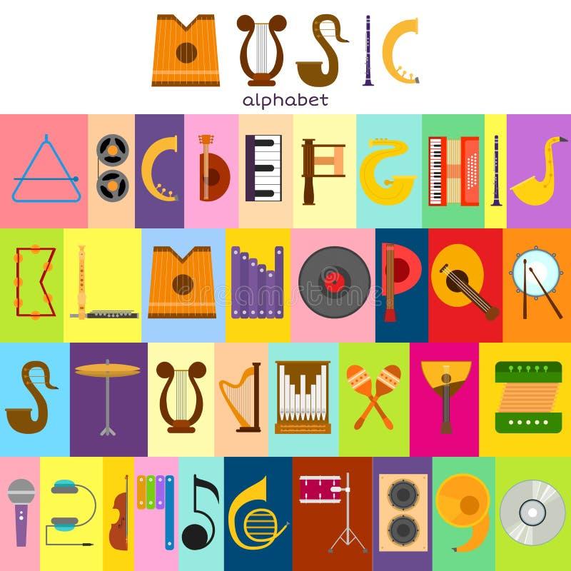 L'istruzione decorativa dello strumento musicale di simboli del testo della fonte dell'alfabeto di musica nota il manifesto del m royalty illustrazione gratis