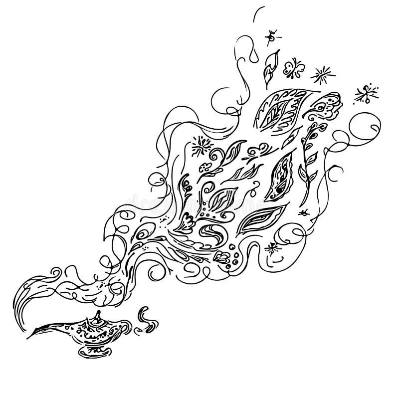 L?mpara m?gica de los Genies del bosquejo del vector Conjunto de elementos florales Línea mágica de la lámpara de aceite e icono  ilustración del vector