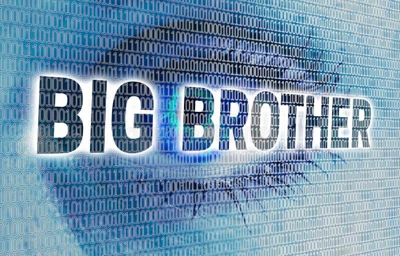 L'oeil de Big Brother avec la matrice regarde le concept de visionneuse photographie stock libre de droits