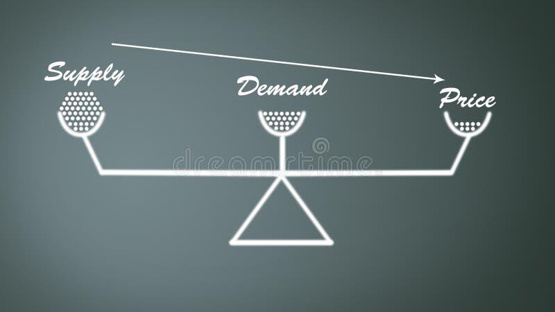 L'offerta, la domanda ed il prezzo riportano in scala l'illustrazione nel fondo verde immagini stock