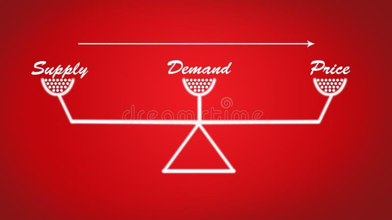 L'offerta, la domanda ed illustrazione stabile della scala di prezzi nel fondo rosso fotografia stock libera da diritti