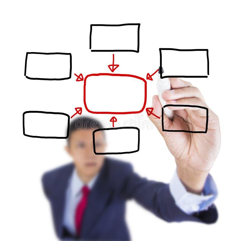 L'uomo d'affari cerca e scrivendo il diagramma in bianco immagini stock
