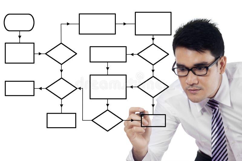 L'uomo d'affari fa il diagramma di flusso vuoto fotografie stock libere da diritti