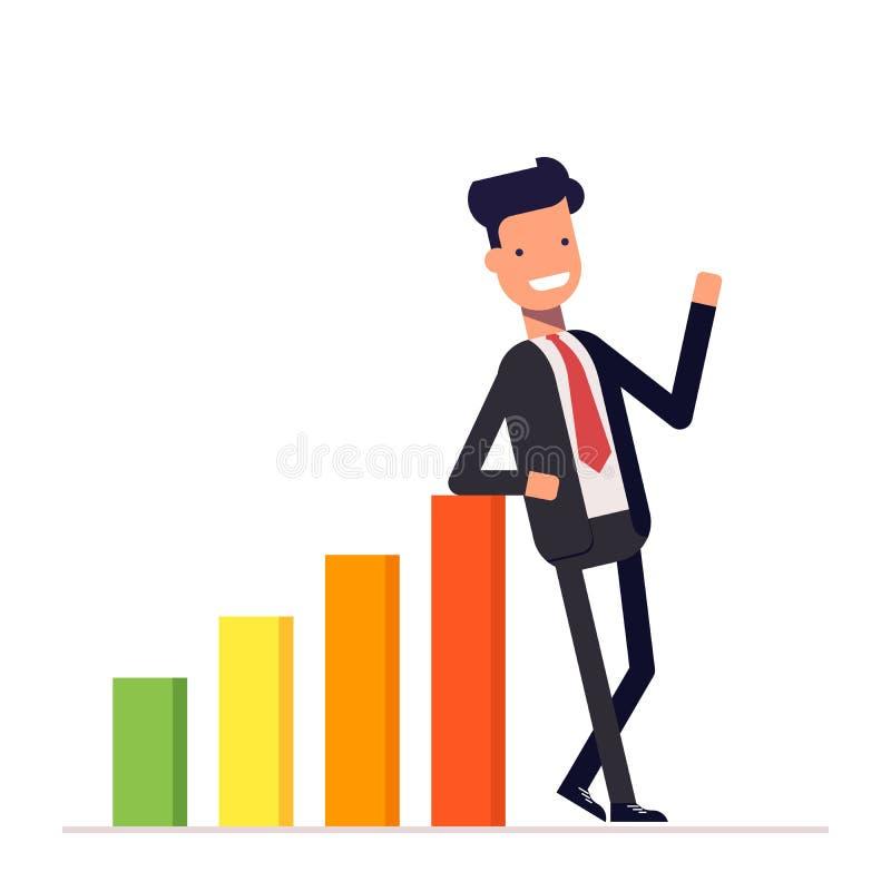 L'uomo d'affari o il responsabile fa una pausa il programma positivo dei guadagni Vettore, illustrazione EPS10 royalty illustrazione gratis