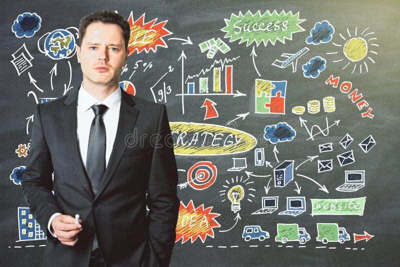 L'uomo disegna il concetto di piano di strategia aziendale sulla lavagna immagine stock