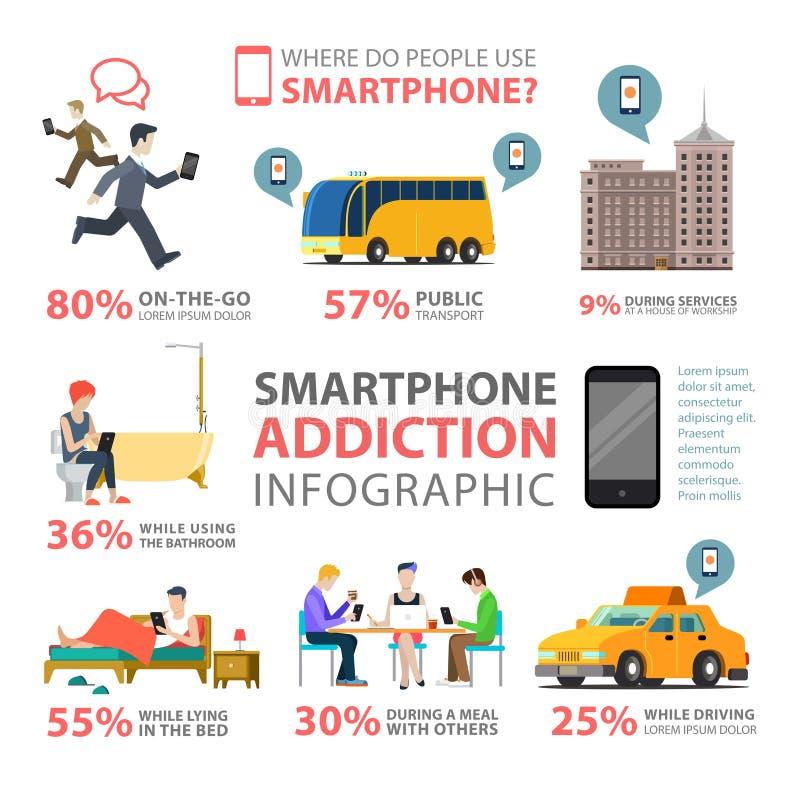 L'uso di dipendenza di Smartphone assiste il vettore piano dei posti infographic illustrazione di stock