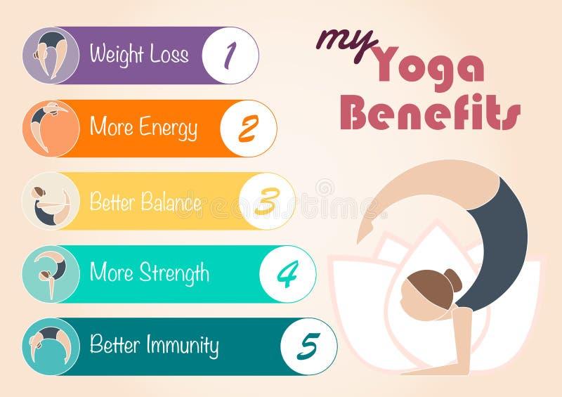 L'yoga piana avvantaggia il vettore infographic illustrazione vettoriale