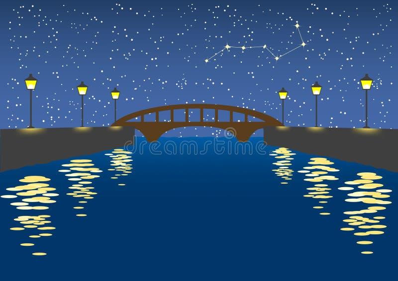 La Banca di fiume di notte royalty illustrazione gratis