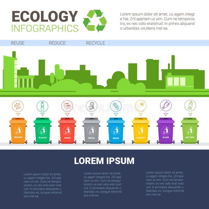 La bannière d'Infographic d'écologie réutilisent la protection de l'environnement de tri de rebut de concept de déchets illustration libre de droits