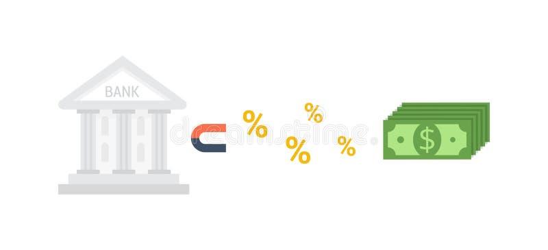 La banque attire l'argent par l'aimant Concept de crédit et de Commission illustration libre de droits