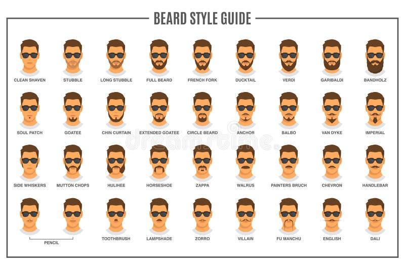 La barba disegna la guida illustrazione di stock