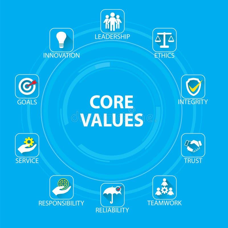La base del negocio valora concepto stock de ilustración