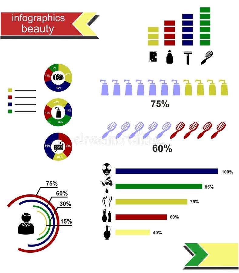 La belleza del infographics libre illustration