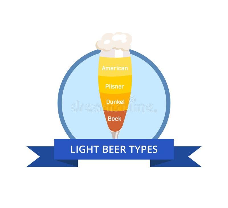 La bière blonde dactylographie Logo American et Dunkel, Pilsner illustration de vecteur