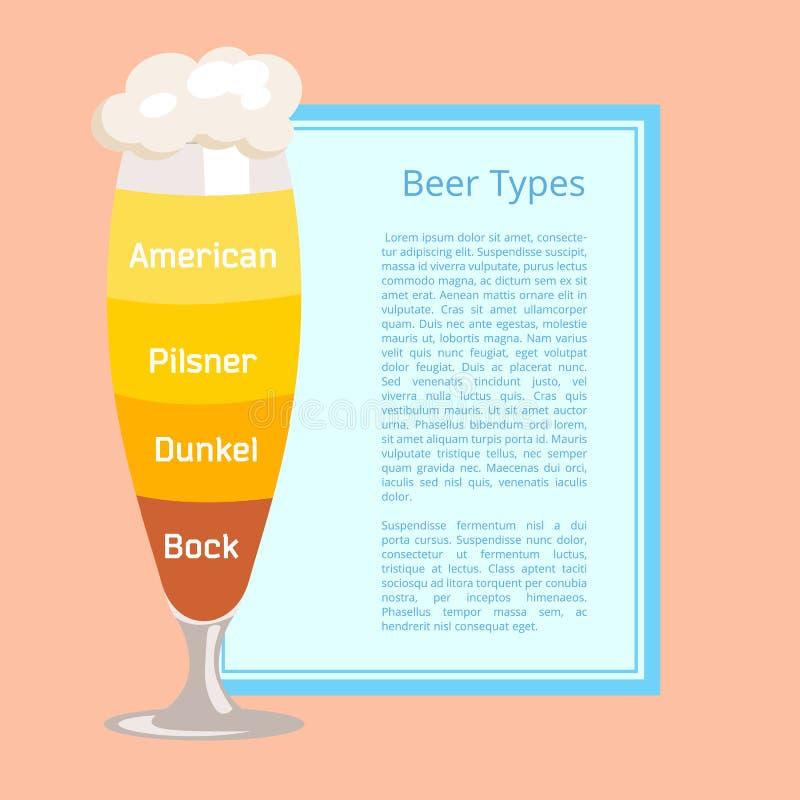 La bière dactylographie l'affiche dépeignant le verre aux pieds de Pilsner illustration stock
