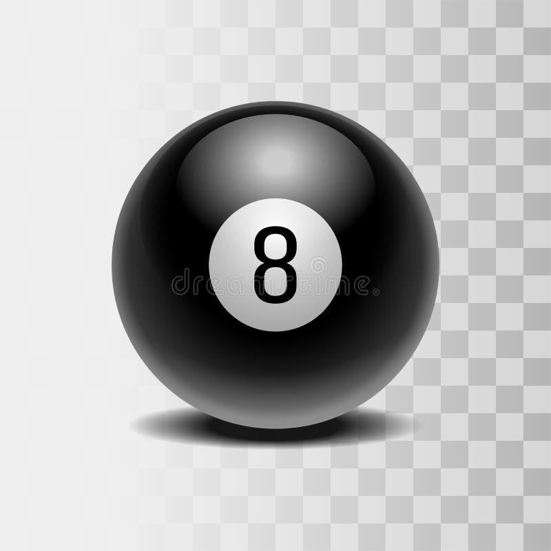 La bola mágica de las predicciones para la toma de decisión stock de ilustración