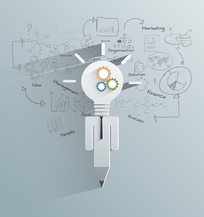 La bombilla con el hombre de negocios en forma del lápiz creó negocio del planeamiento stock de ilustración