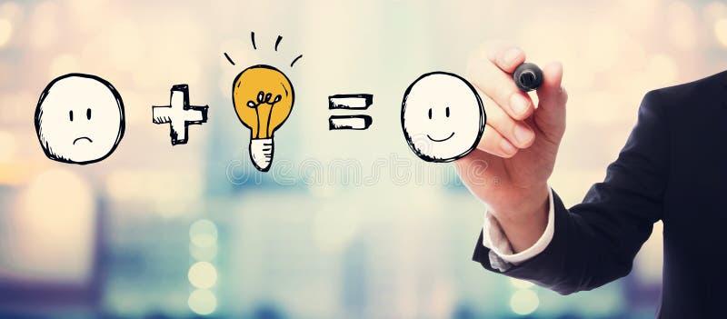 La bonne idée égale heureux avec l'homme d'affaires illustration libre de droits