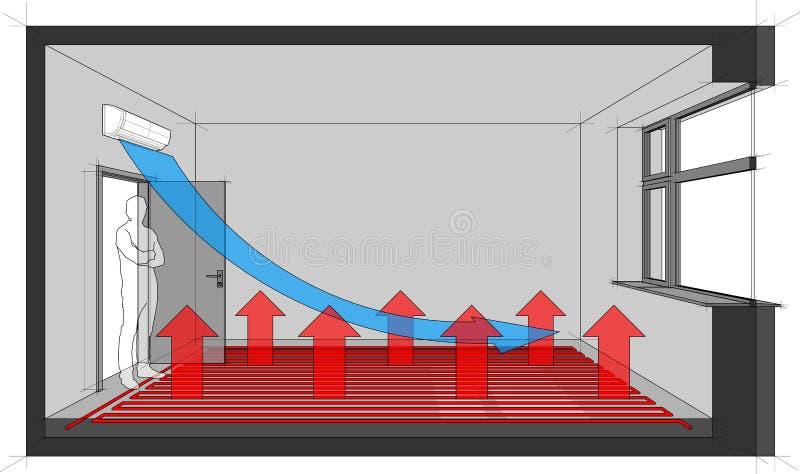 La calefacción de piso calentó el sitio con el diagrama de las condiciones del aire de la pared libre illustration