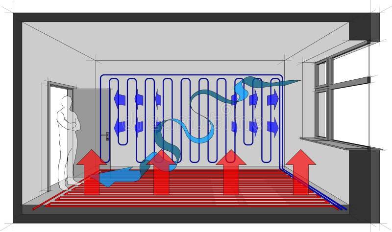 La calefacción de piso calentó el sitio con el enfriamiento de la pared y la ventilación natural