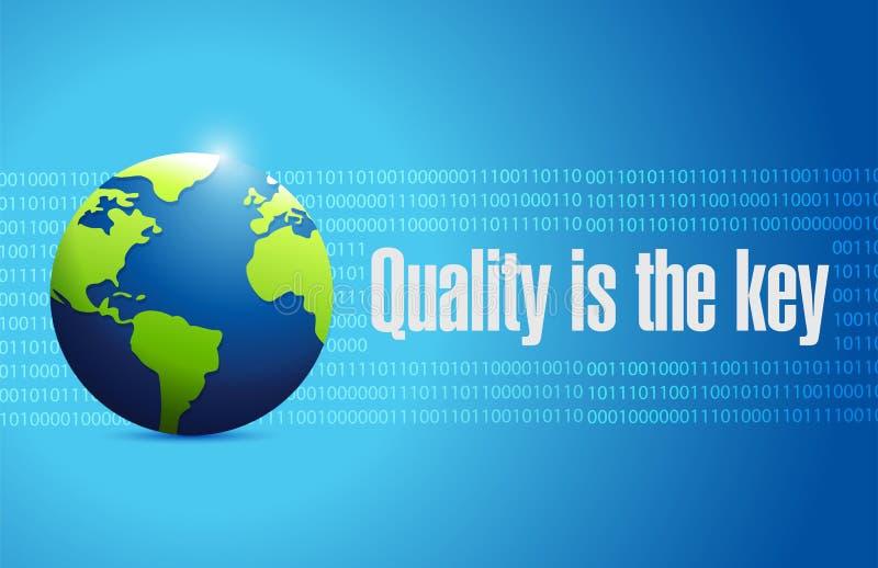 la calidad es el concepto internacional dominante de la muestra libre illustration